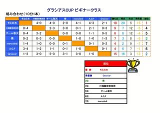 12.5.20(ビギナー)7チーム組合せ.jpg